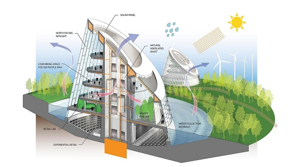 Could this new sustainable building simulation be the future of design?